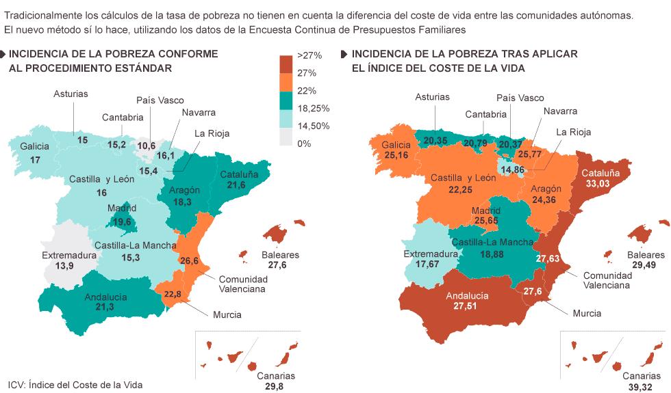 indice pobreza españa